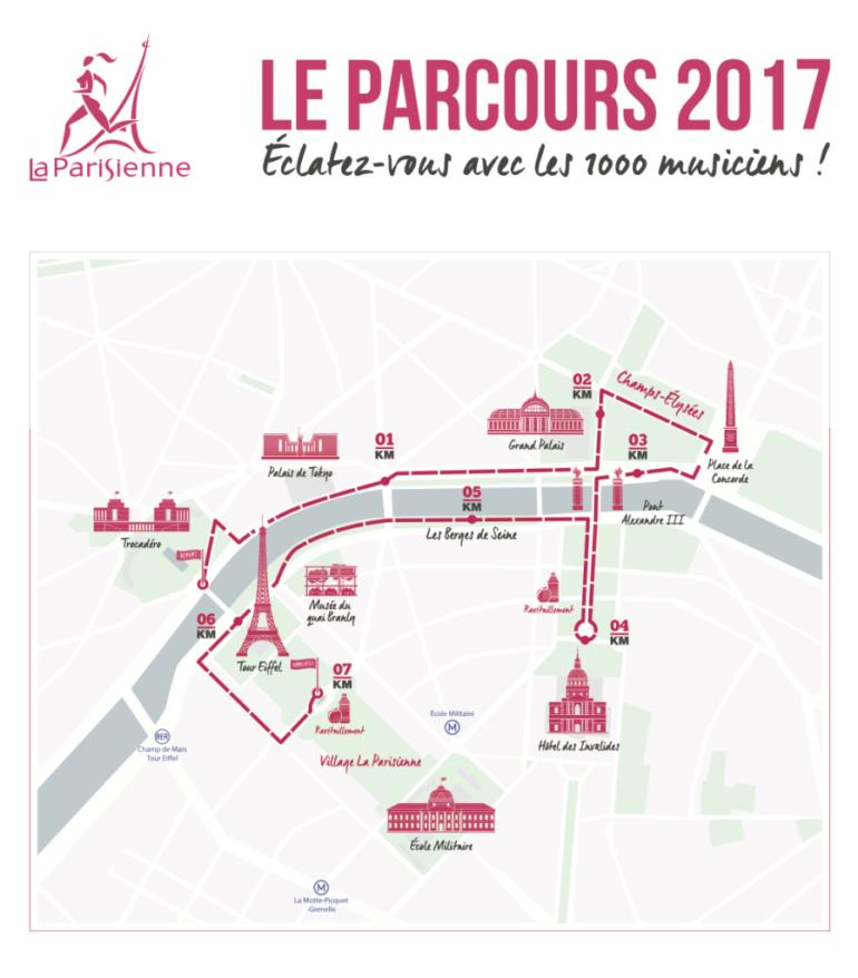 parcours la parisienne 2017